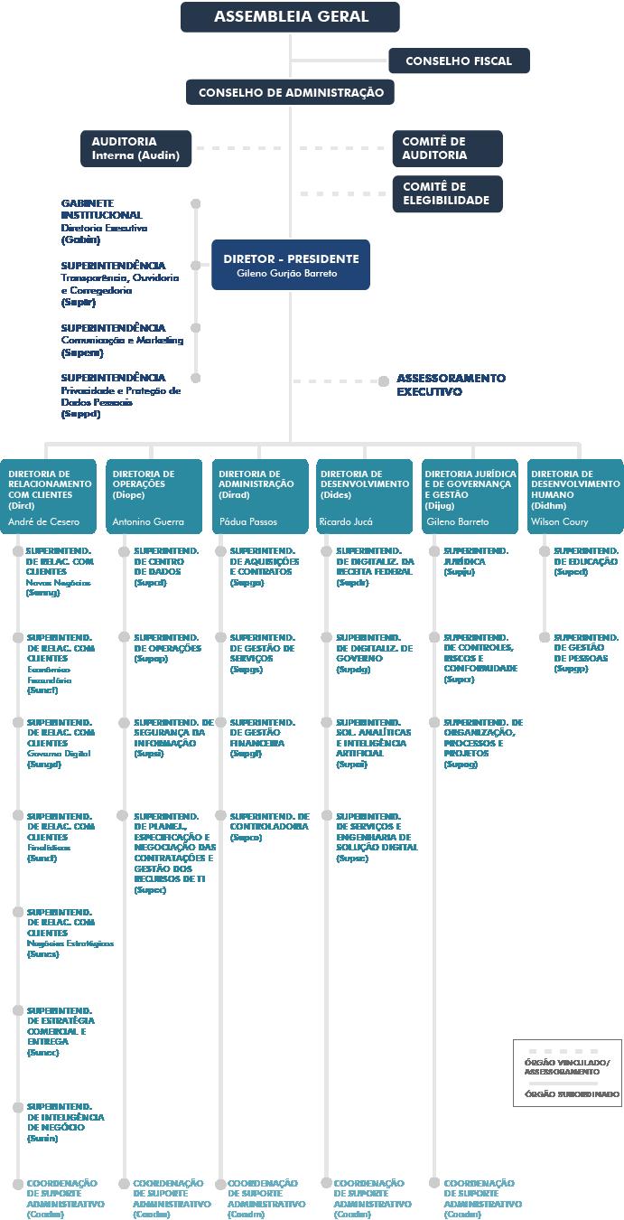 organograma-202012.png